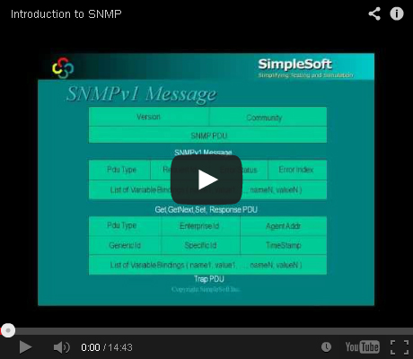 SNMP Agent Tester Overview